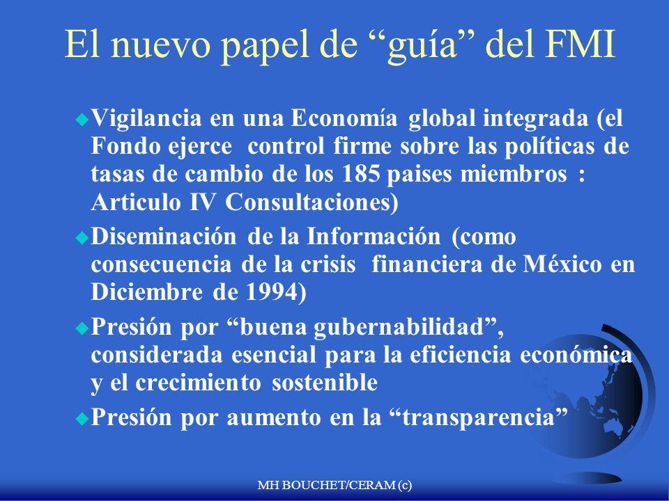 El nuevo papel de guía del FMI
