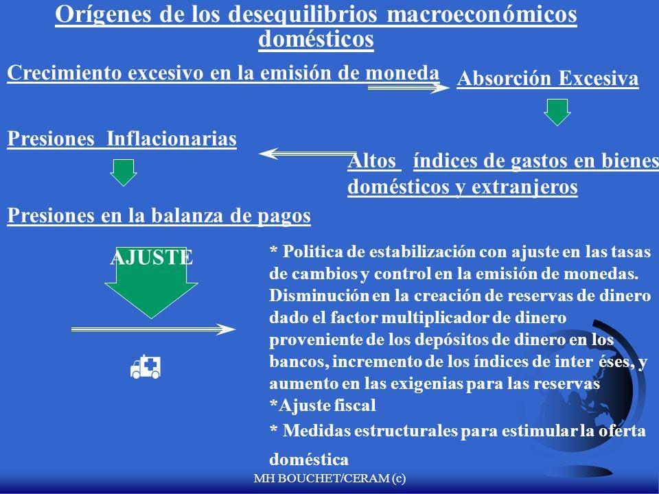 Orígenes de los desequilibrios macroeconómicos domésticos
