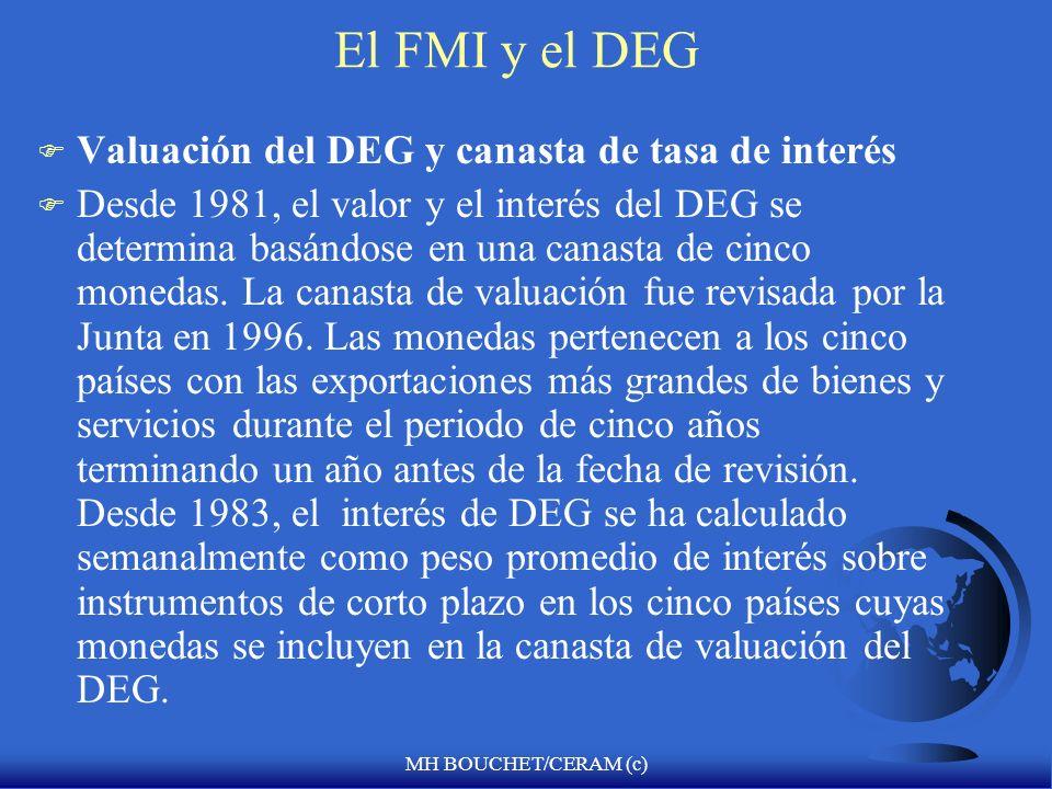 El FMI y el DEG Valuación del DEG y canasta de tasa de interés