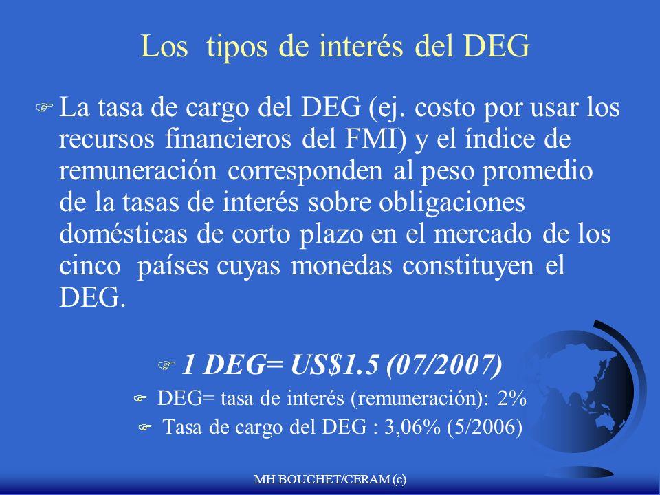 Los tipos de interés del DEG