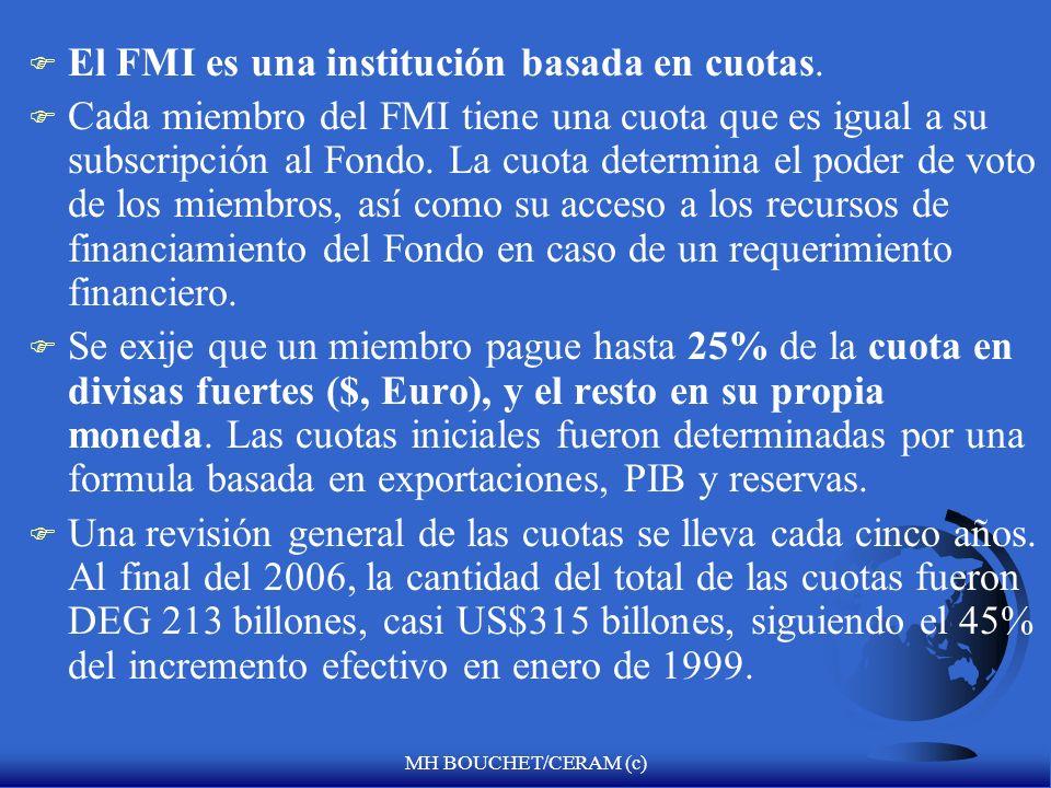 El FMI es una institución basada en cuotas.