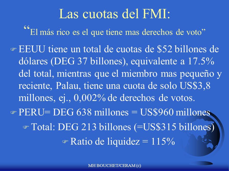 Las cuotas del FMI: El más rico es el que tiene mas derechos de voto