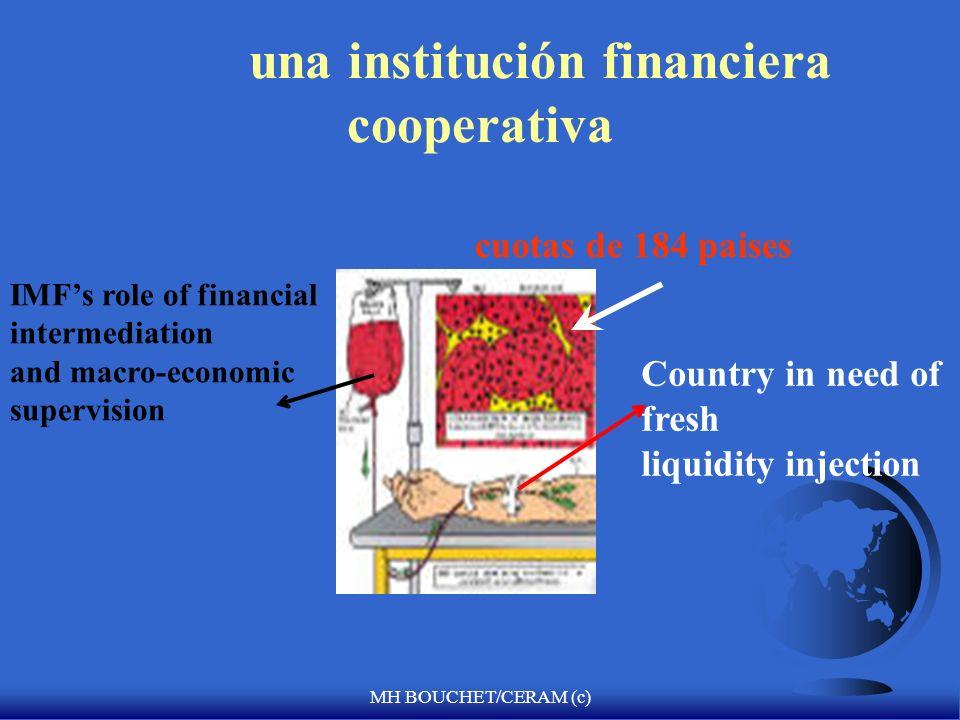 una institución financiera cooperativa