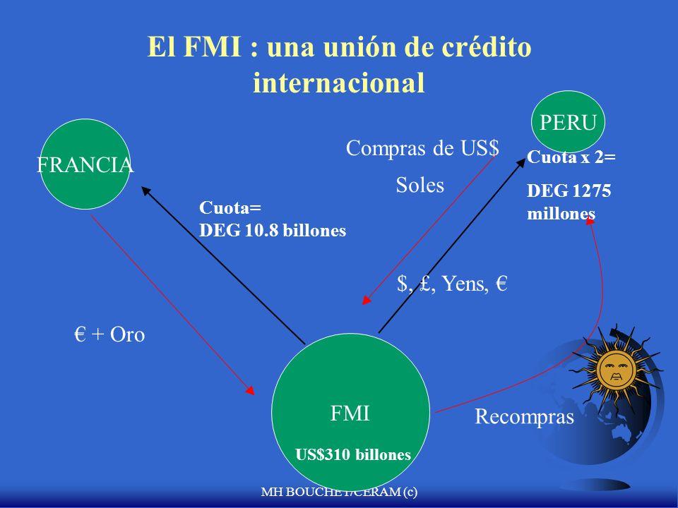 El FMI : una unión de crédito internacional