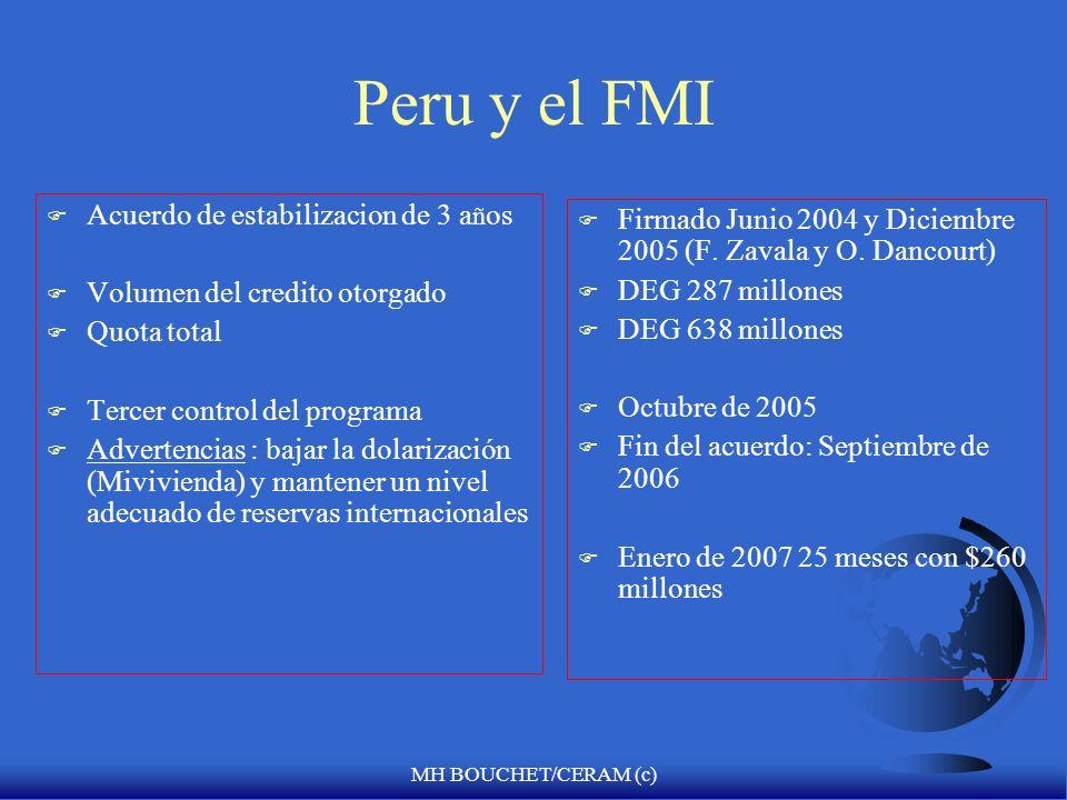 Peru y el FMI Acuerdo de estabilizacion de 3 años