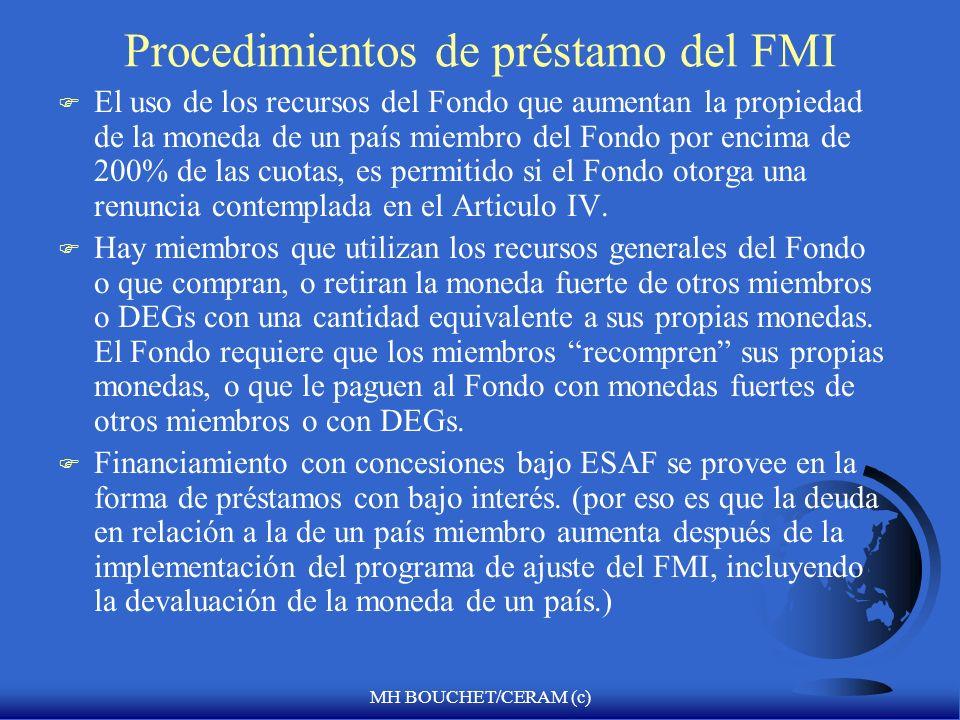 Procedimientos de préstamo del FMI