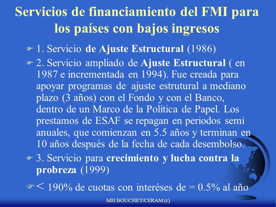Servicios de financiamiento del FMI para los países con bajos ingresos