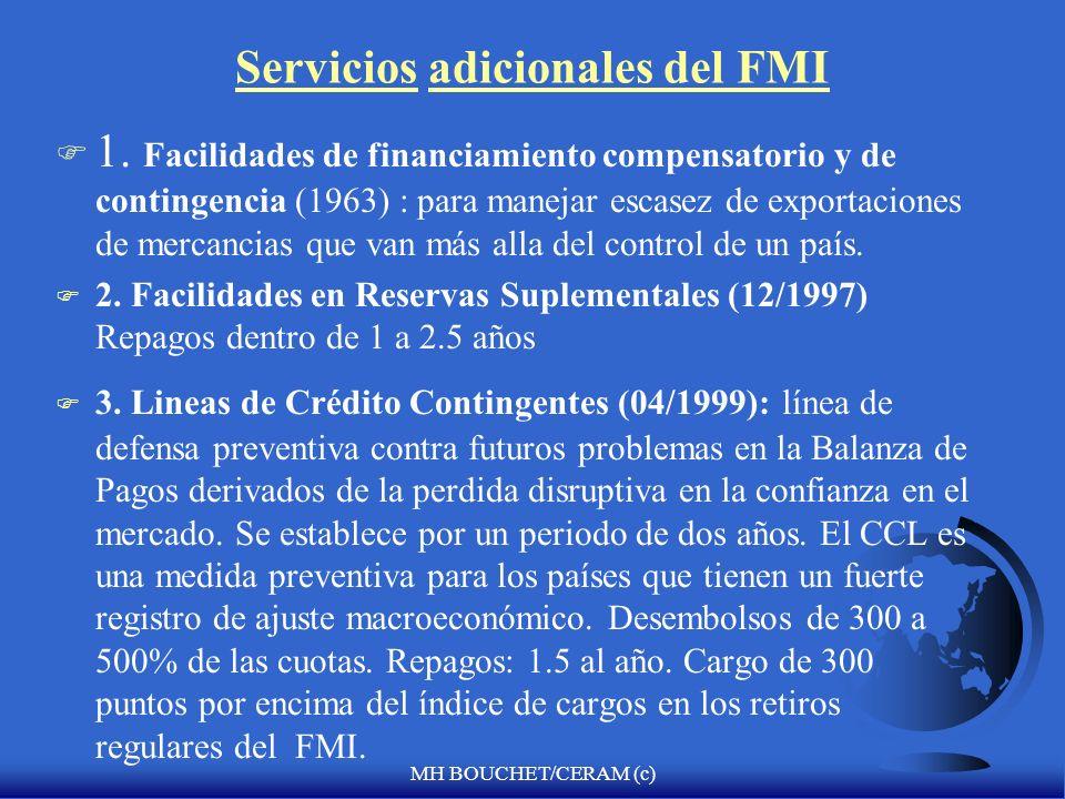 Servicios adicionales del FMI