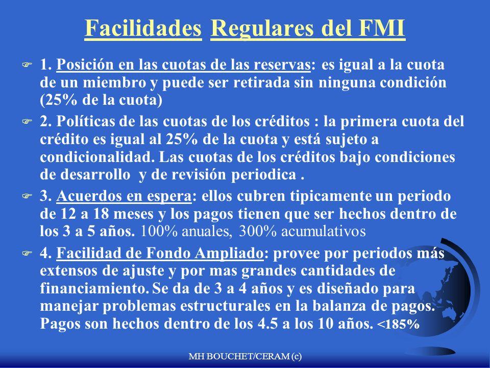 Facilidades Regulares del FMI