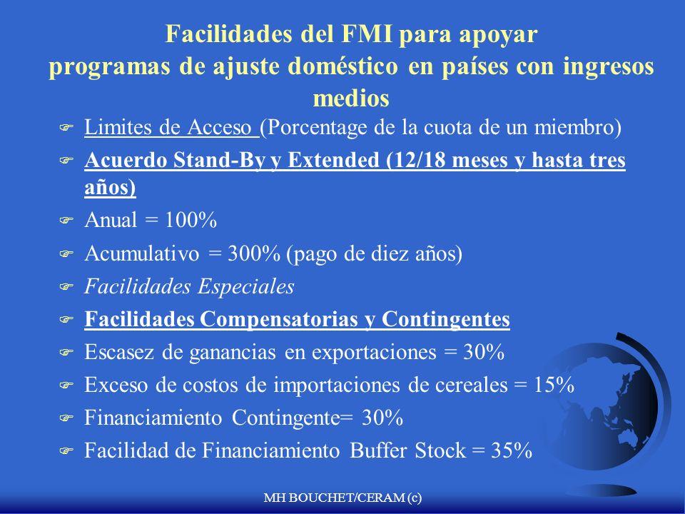 Facilidades del FMI para apoyar programas de ajuste doméstico en países con ingresos medios