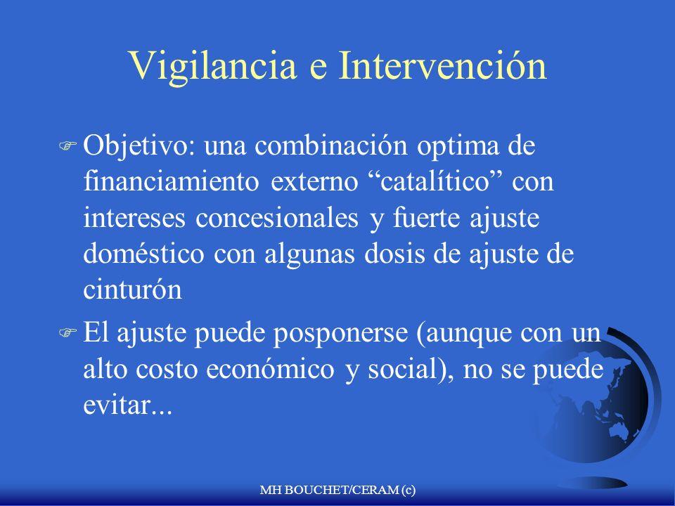 Vigilancia e Intervención