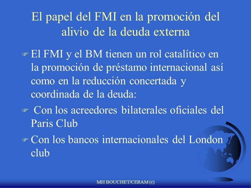 El papel del FMI en la promoción del alivio de la deuda externa