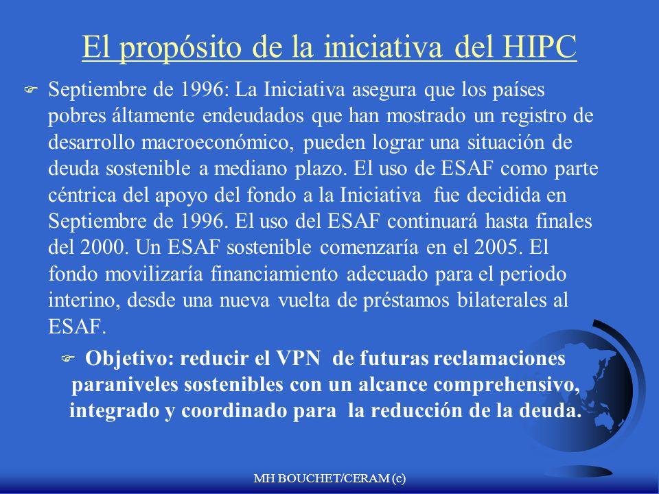 El propósito de la iniciativa del HIPC
