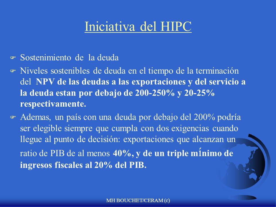 Iniciativa del HIPC Sostenimiento de la deuda