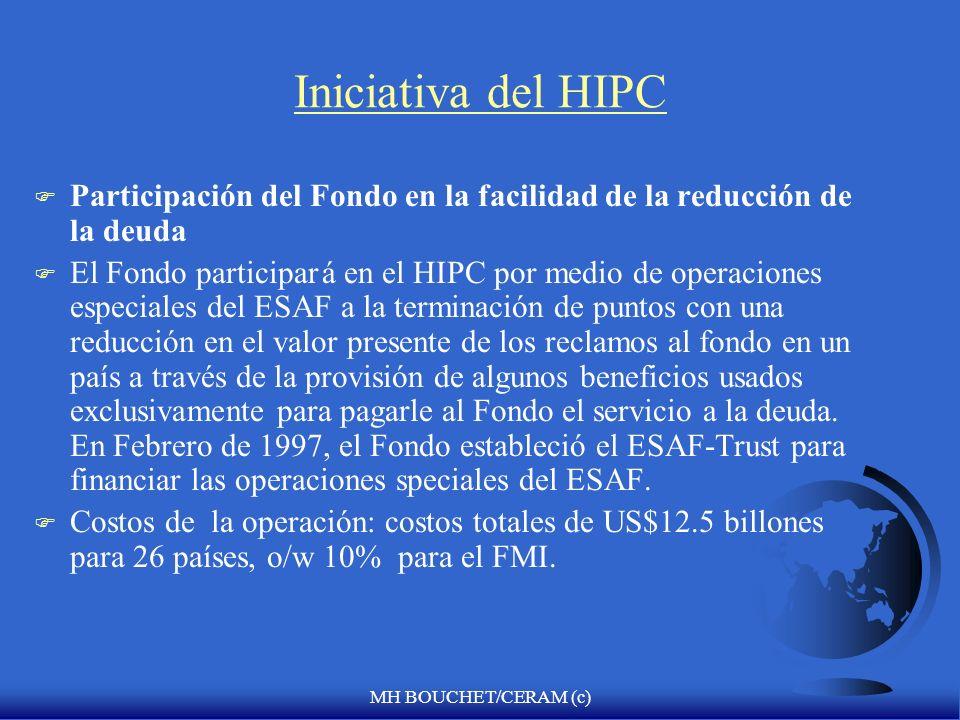 Iniciativa del HIPCParticipación del Fondo en la facilidad de la reducción de la deuda.