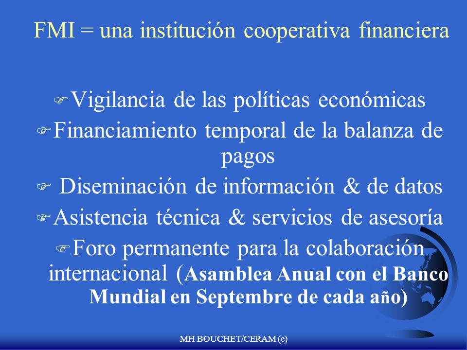 FMI = una institución cooperativa financiera
