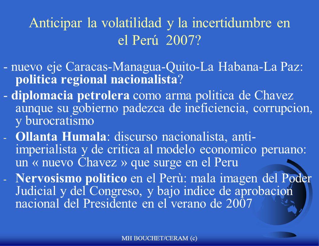 Anticipar la volatilidad y la incertidumbre en el Perú 2007