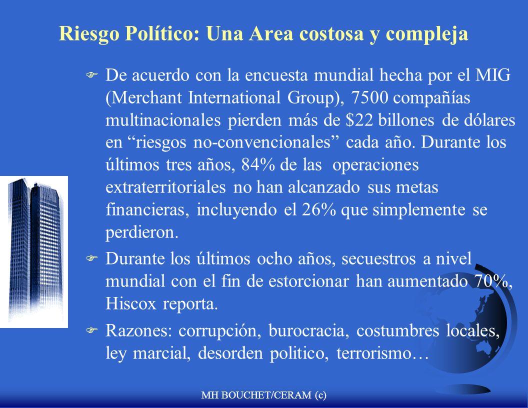 Riesgo Político: Una Area costosa y compleja