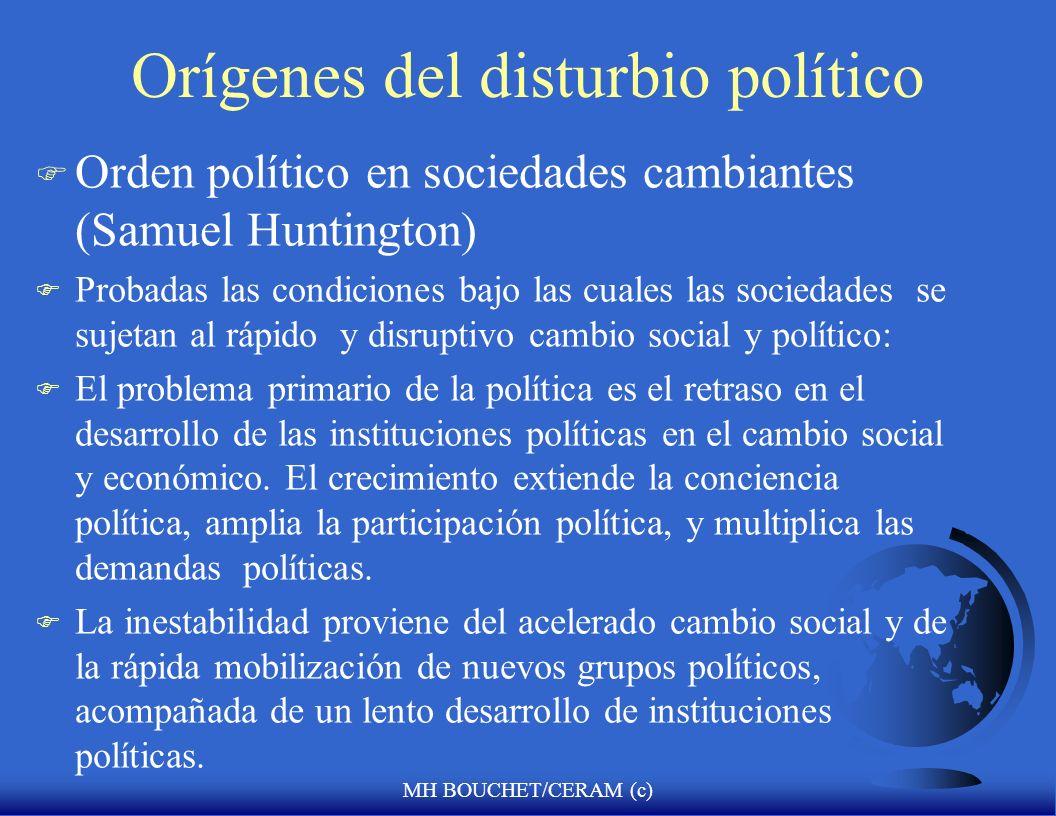 Orígenes del disturbio político