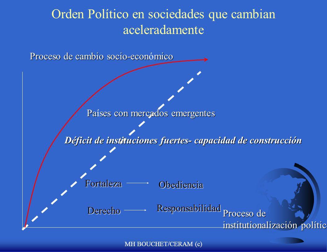 Orden Político en sociedades que cambian aceleradamente