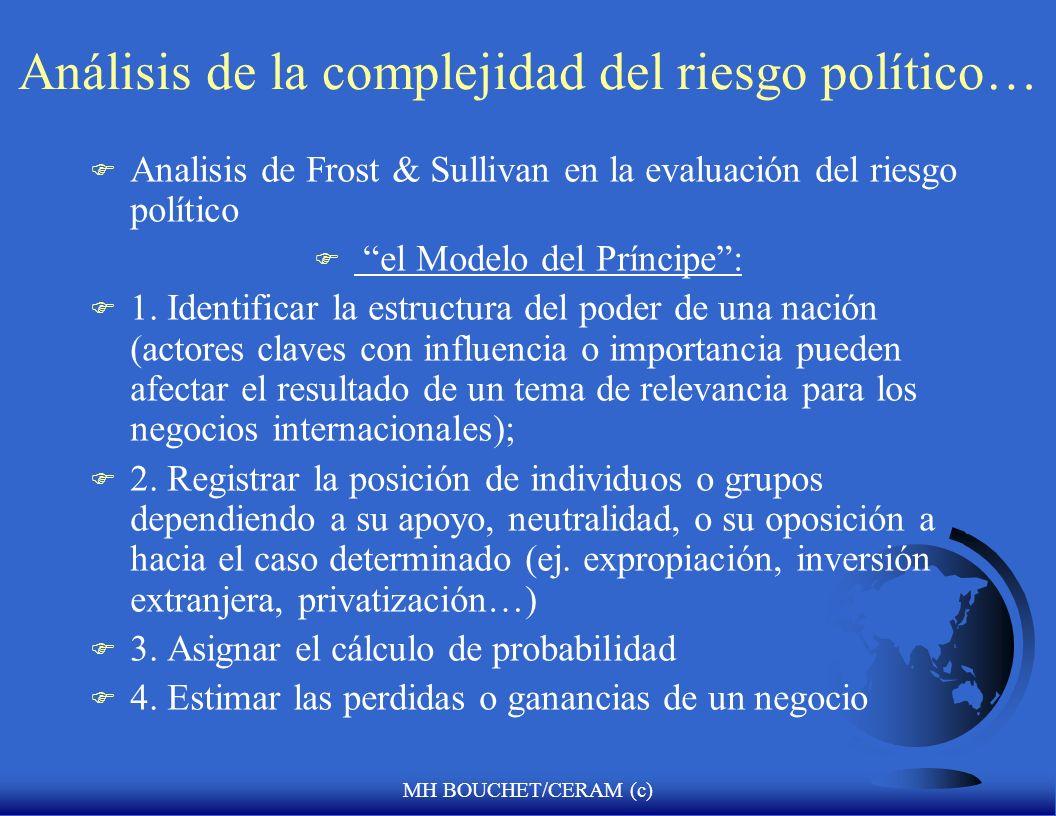 Análisis de la complejidad del riesgo político…