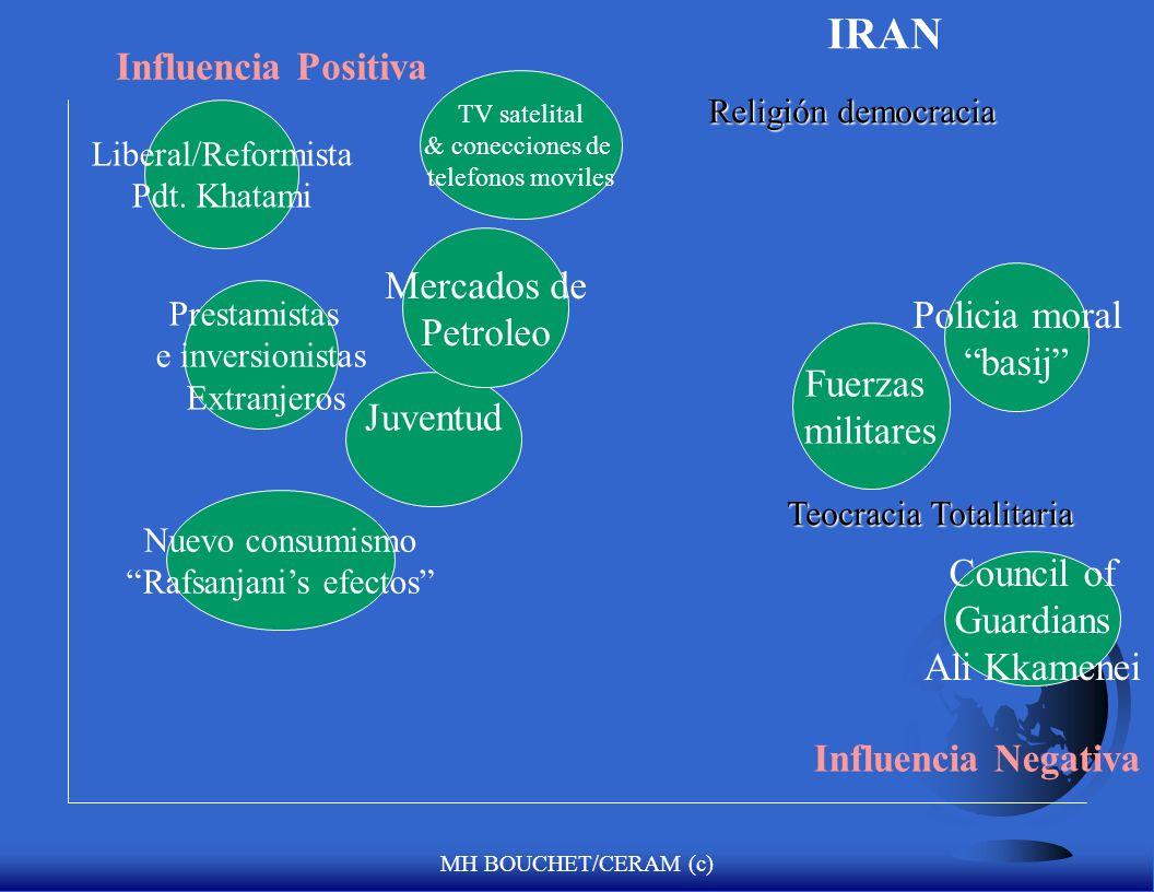 Rafsanjani's efectos