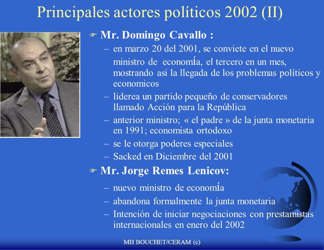 Principales actores políticos 2002 (II)