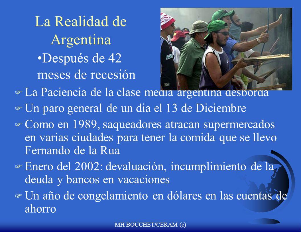 La Realidad de Argentina