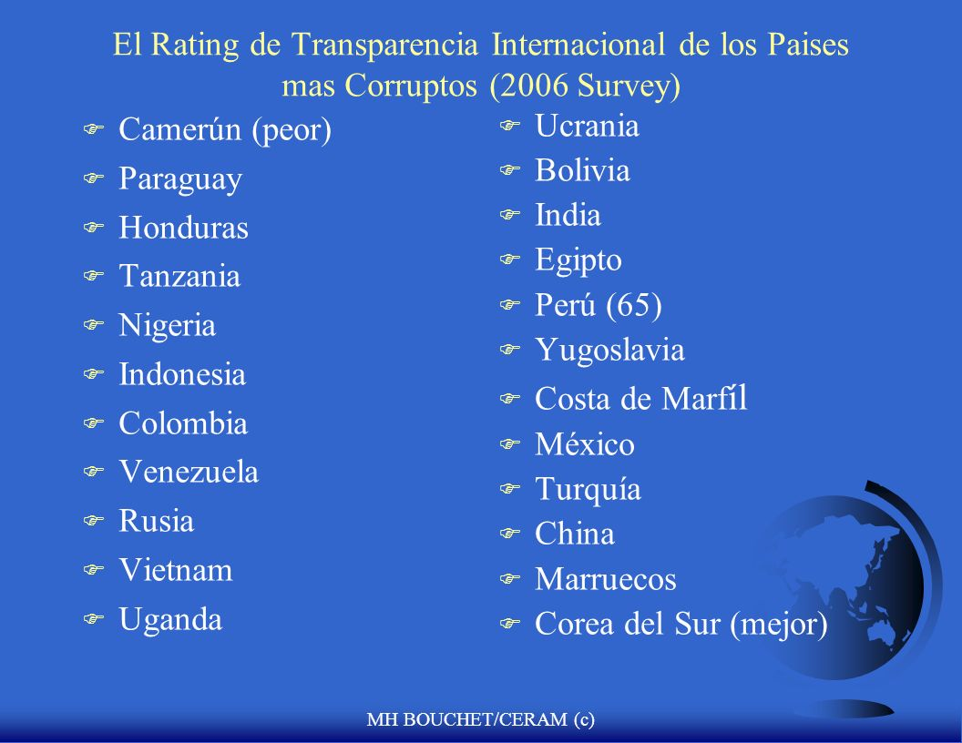 El Rating de Transparencia Internacional de los Paises mas Corruptos (2006 Survey)