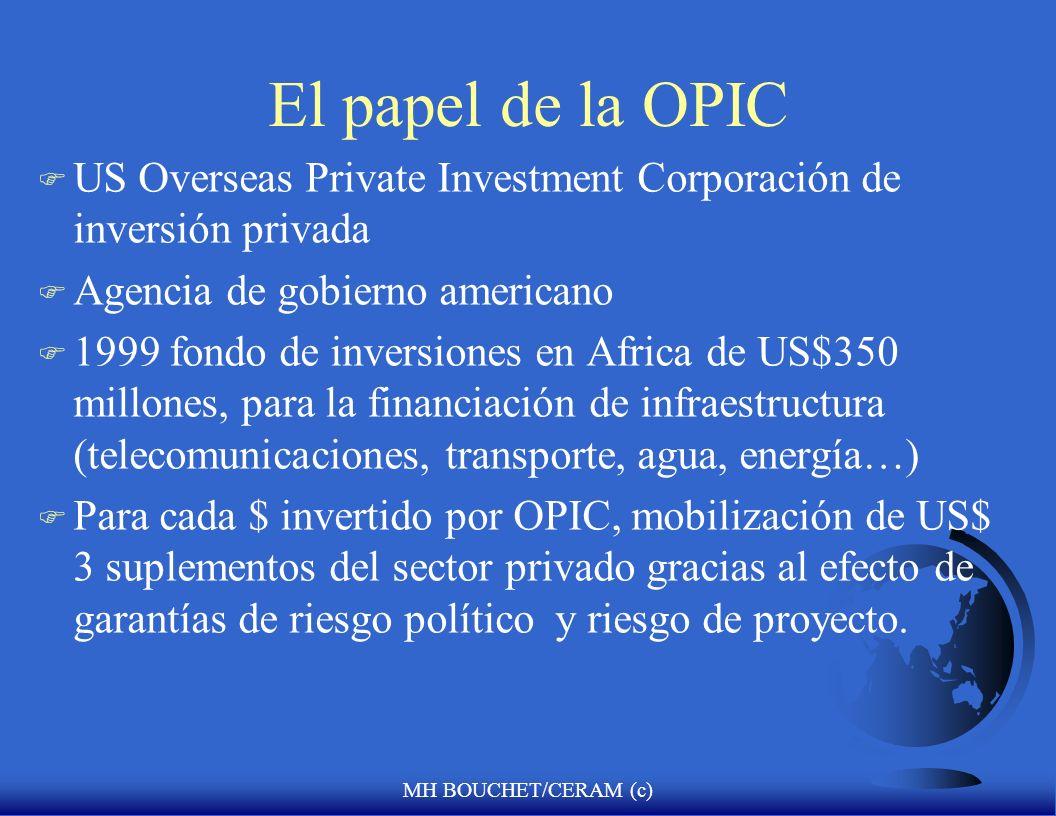 El papel de la OPICUS Overseas Private Investment Corporación de inversión privada. Agencia de gobierno americano.