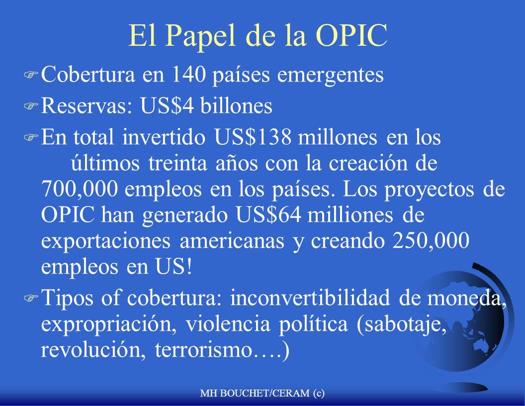 El Papel de la OPIC Cobertura en 140 países emergentes