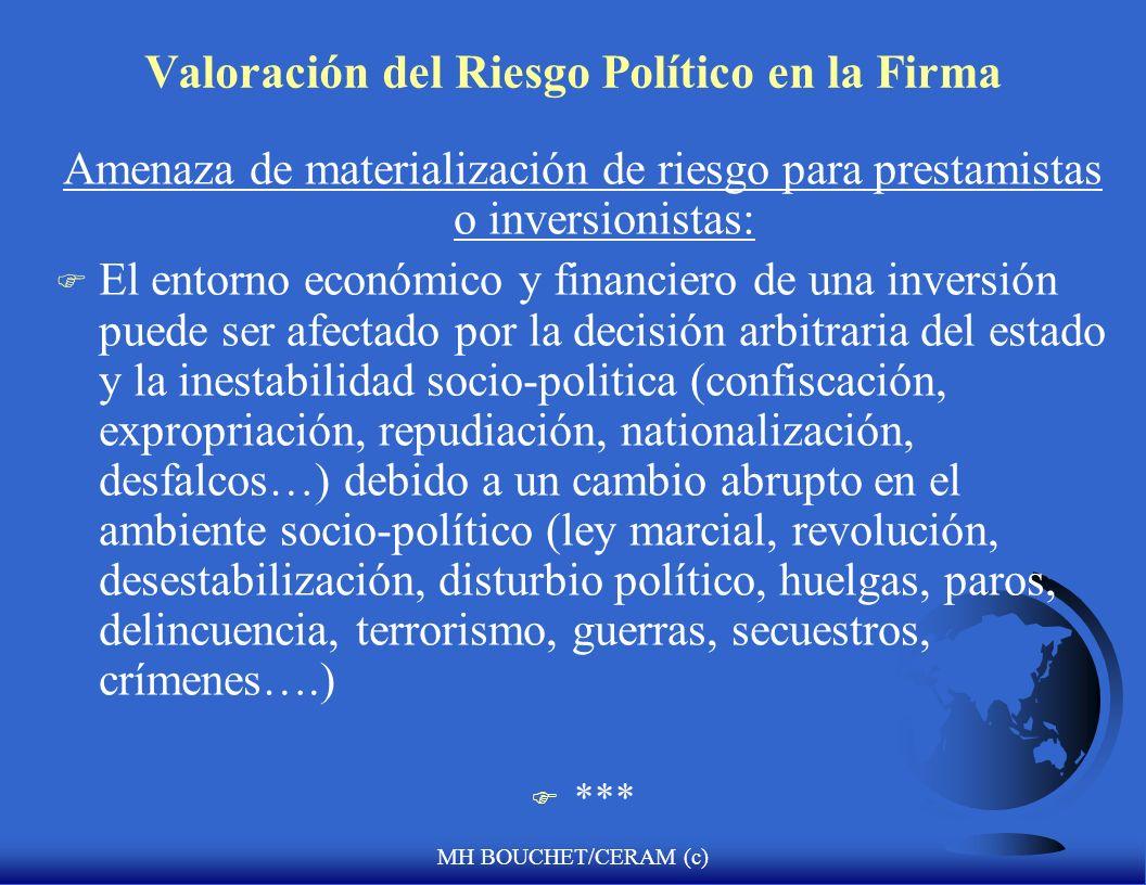 Valoración del Riesgo Político en la Firma