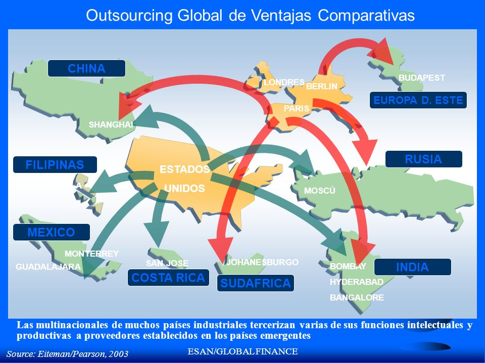 Outsourcing Global de Ventajas Comparativas