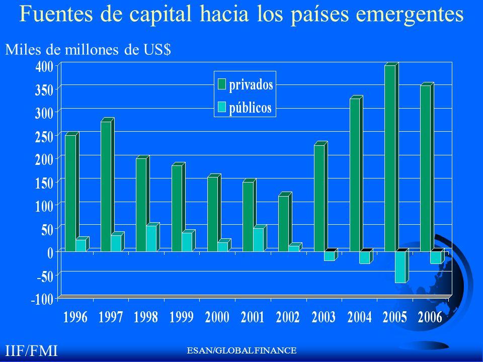 Fuentes de capital hacia los países emergentes