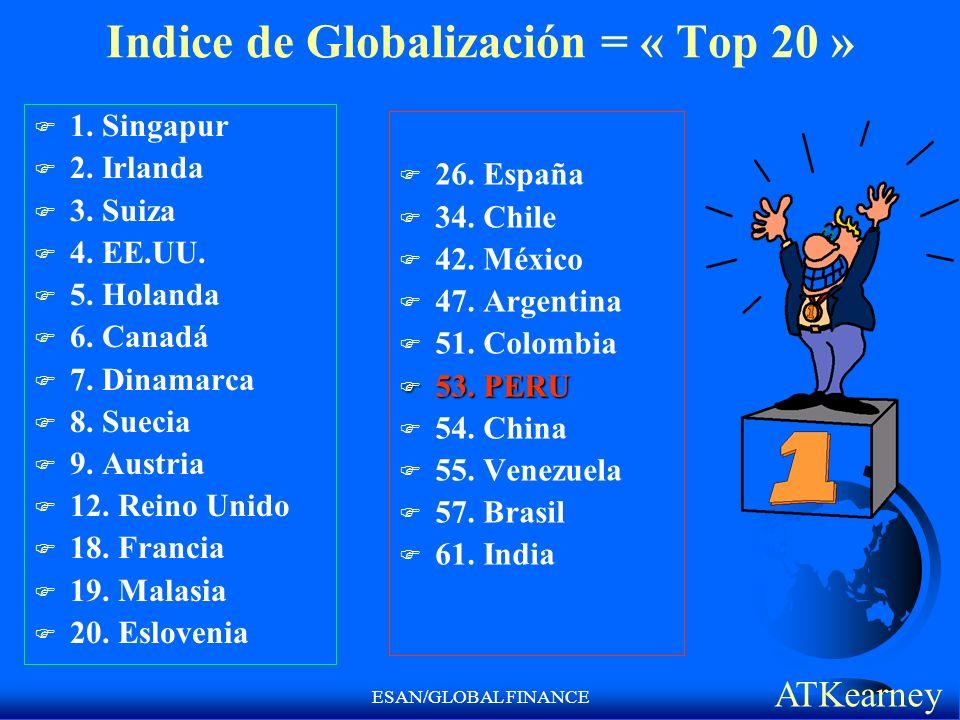 Indice de Globalización = « Top 20 »