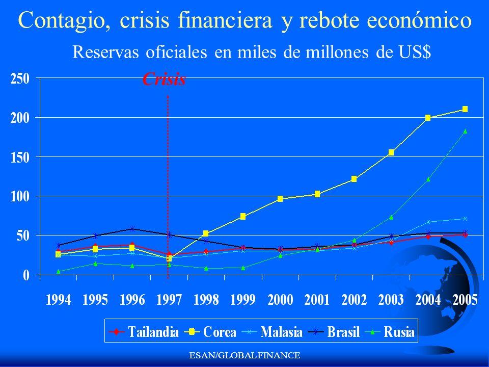 Contagio, crisis financiera y rebote económico