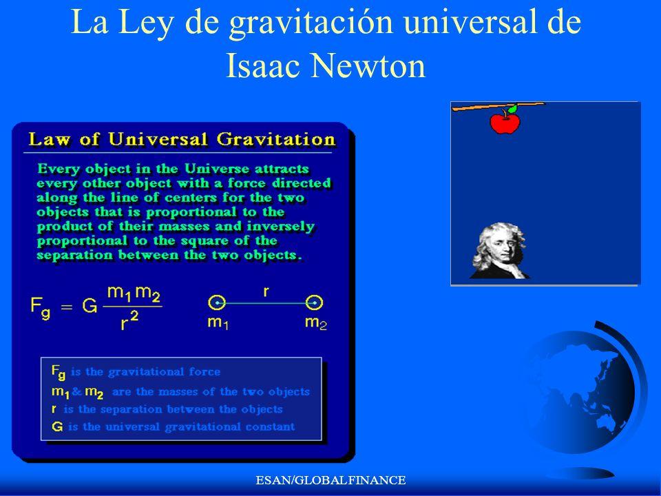 La Ley de gravitación universal de Isaac Newton
