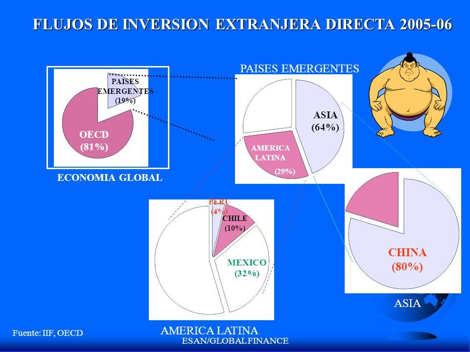 FLUJOS DE INVERSION EXTRANJERA DIRECTA 2005-06
