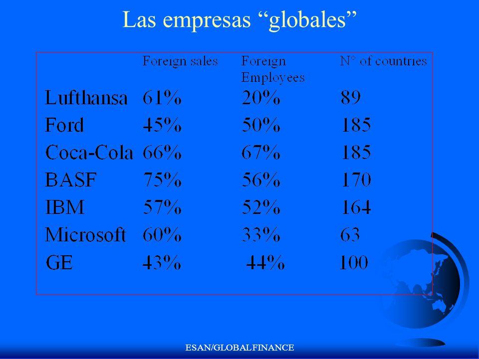 Las empresas globales