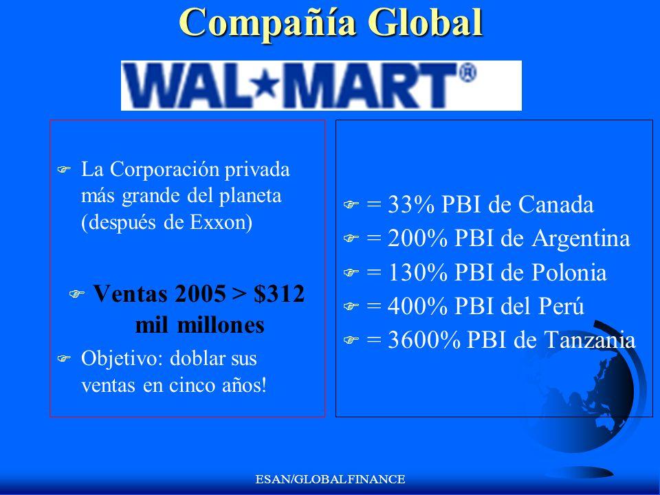 Ventas 2005 > $312 mil millones