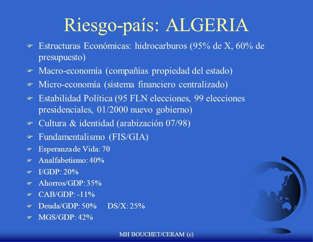 Riesgo-país: ALGERIA Estructuras Económicas: hidrocarburos (95% de X, 60% de presupuesto) Macro-economía (compañías propiedad del estado)