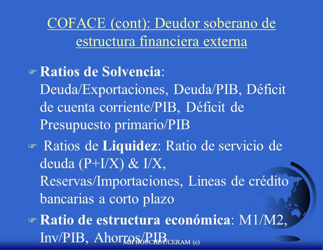 COFACE (cont): Deudor soberano de estructura financiera externa