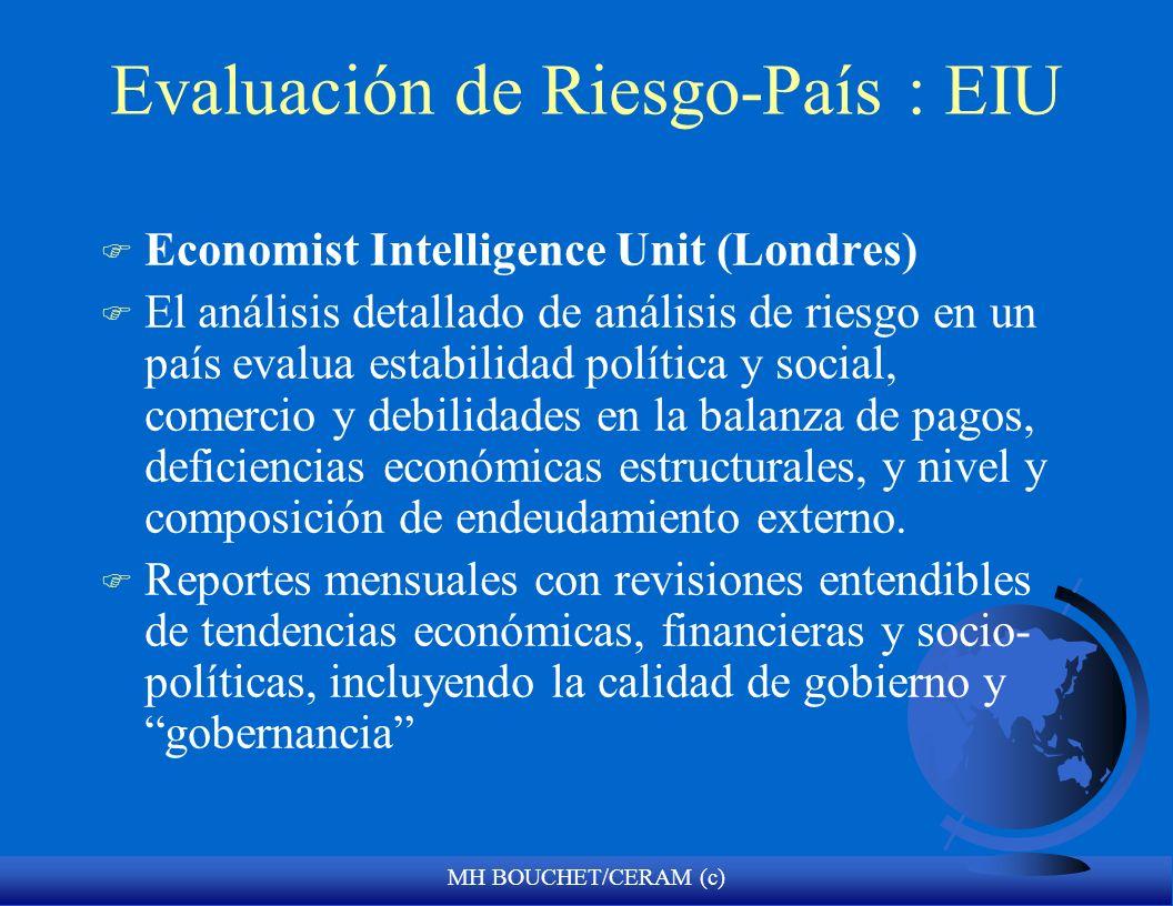 Evaluación de Riesgo-País : EIU
