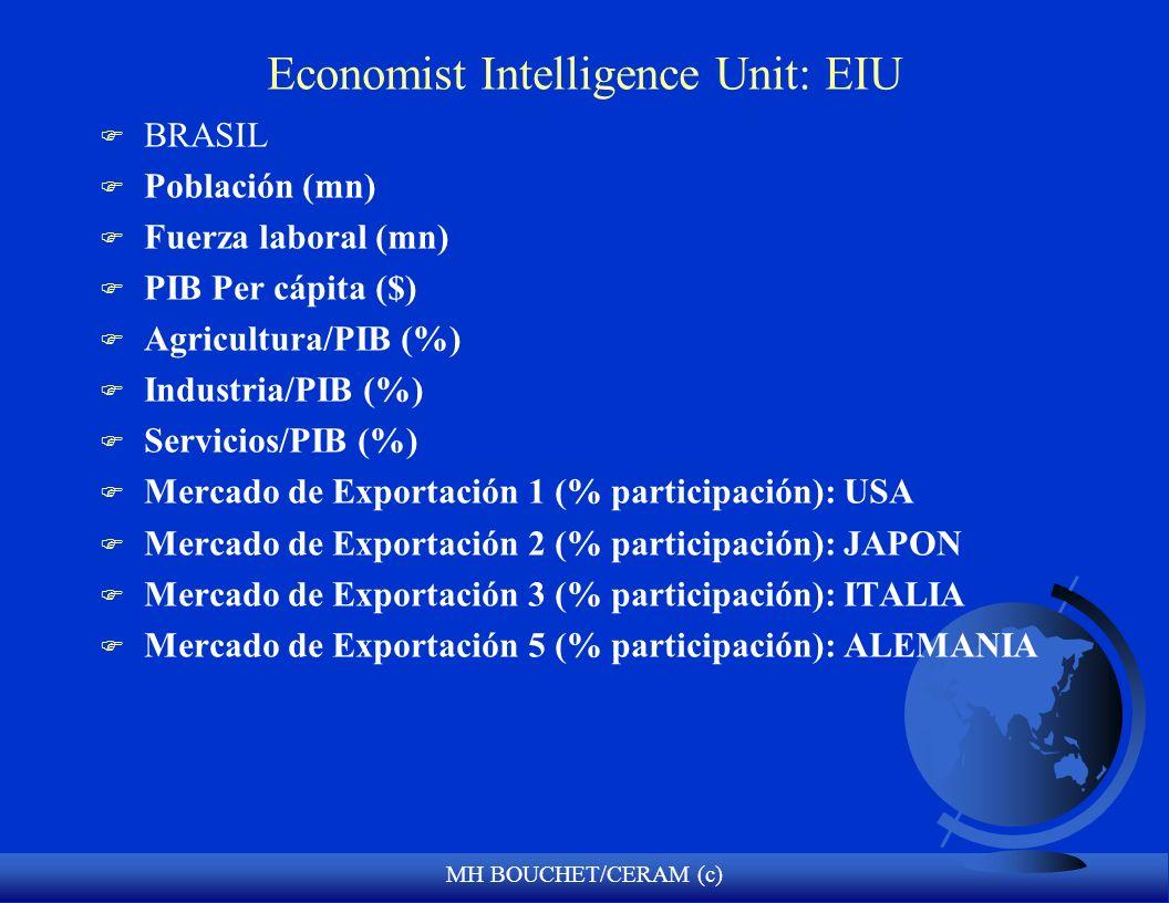 Economist Intelligence Unit: EIU