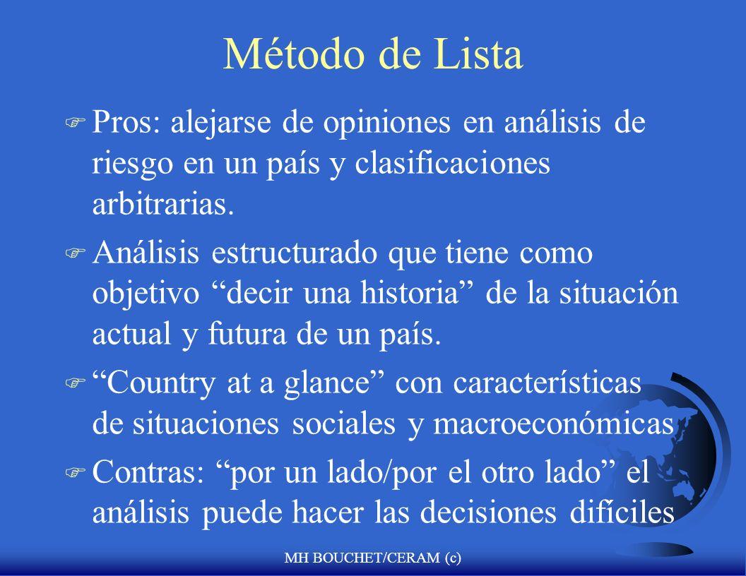 Método de Lista Pros: alejarse de opiniones en análisis de riesgo en un país y clasificaciones arbitrarias.