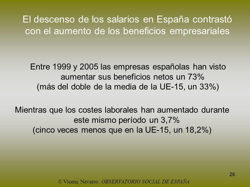 El descenso de los salarios en España contrastó con el aumento de los beneficios empresariales