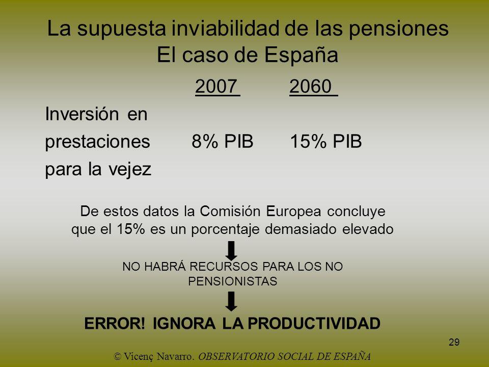 La supuesta inviabilidad de las pensiones El caso de España