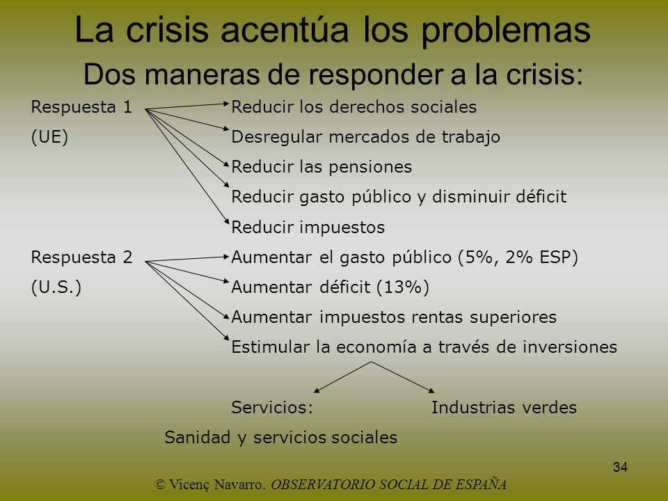 La crisis acentúa los problemas