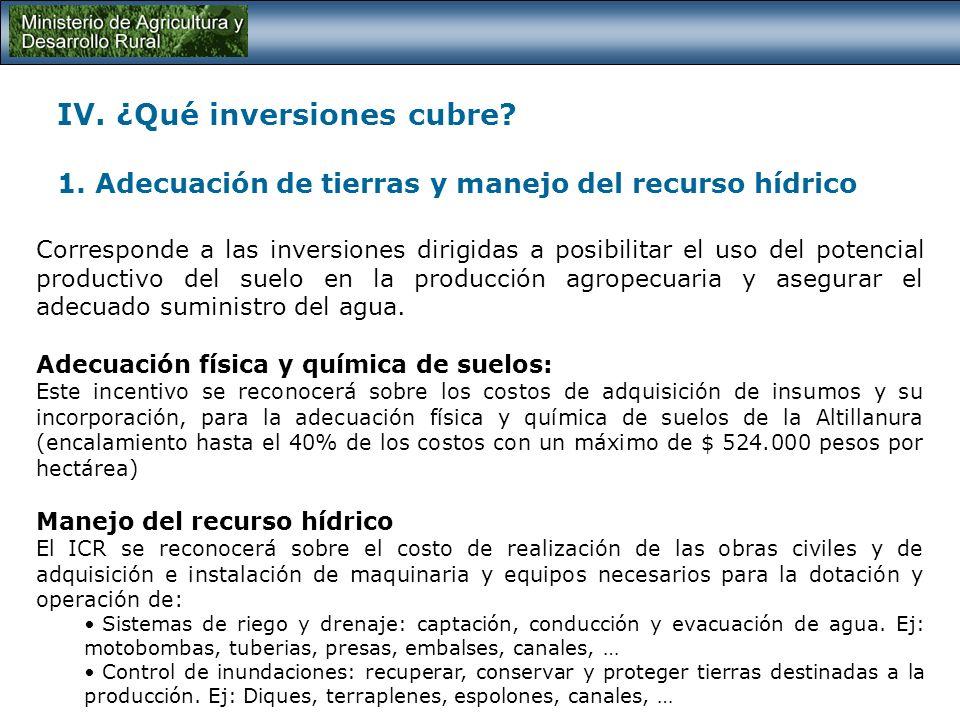 IV. ¿Qué inversiones cubre. 1