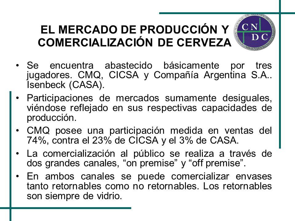 EL MERCADO DE PRODUCCIÓN Y COMERCIALIZACIÓN DE CERVEZA